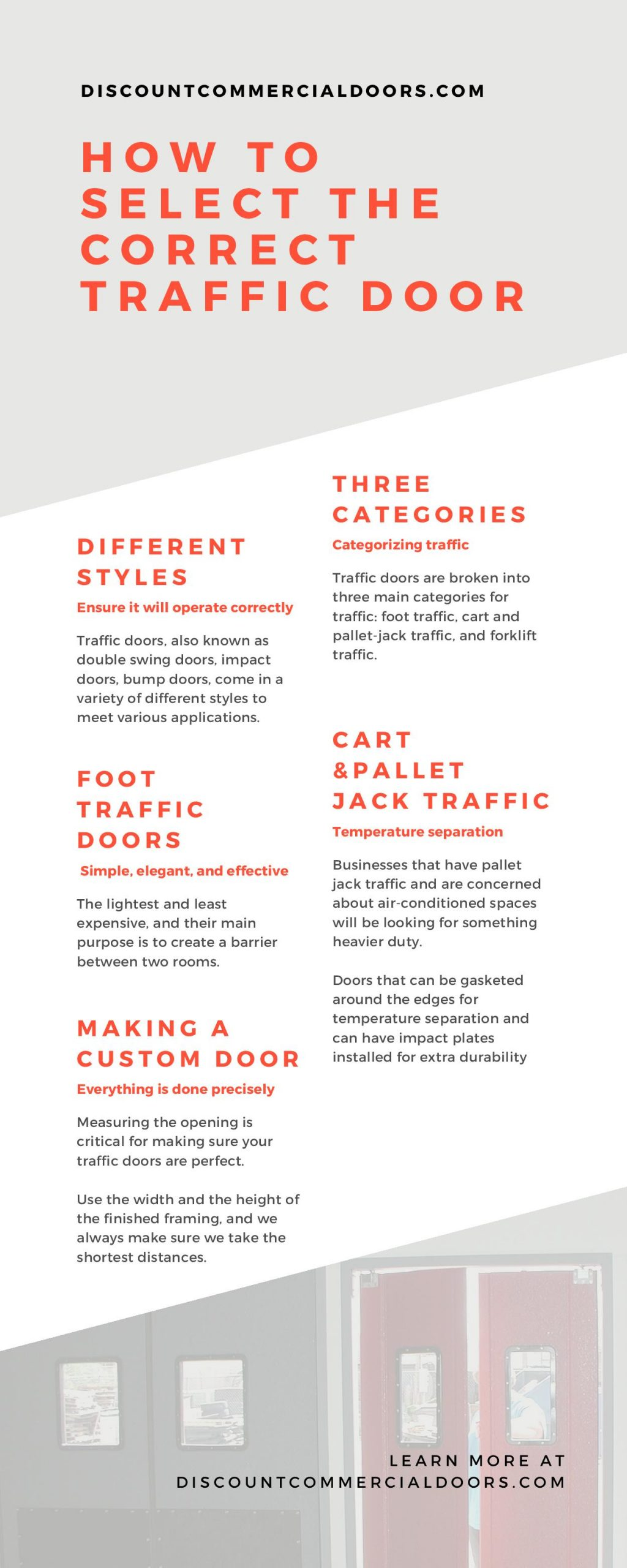 How to Select the Correct Traffic Door